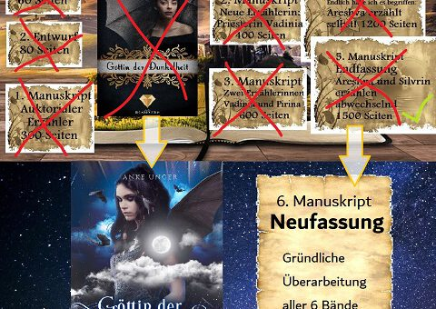 """Entstehung der """"Chronicles of Gods"""