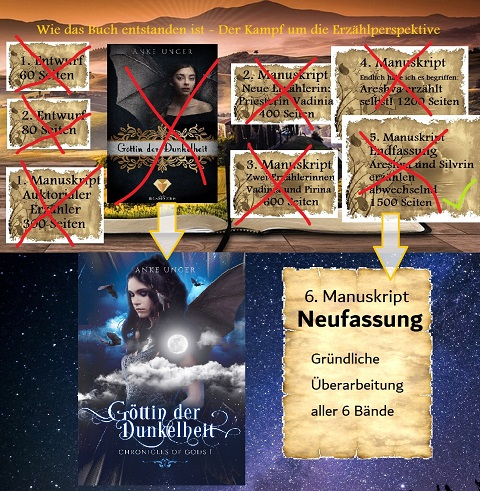 Entstehung der Chronicles of Gods